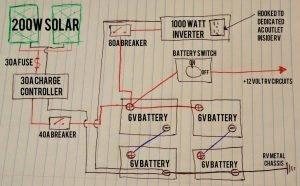 12 volt RV battery and Solar System diagram