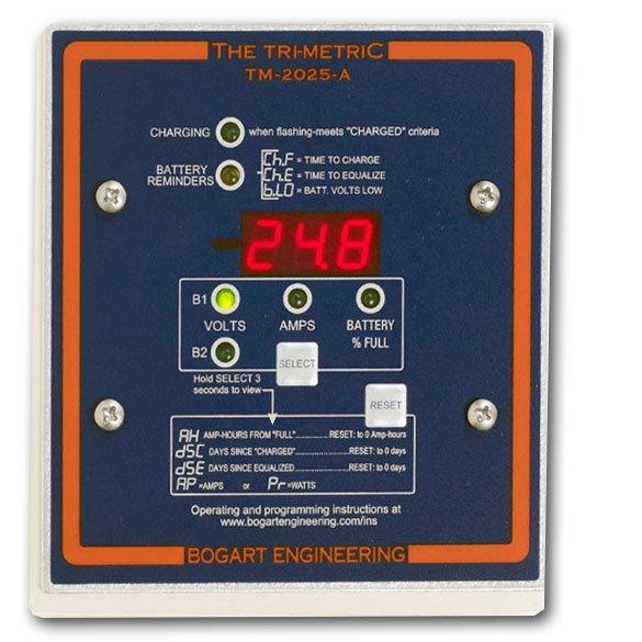 Trimetric TM-2025 Monitor
