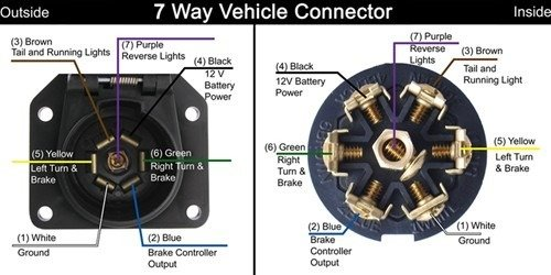 2008 Ford F250 Trailer Plug Wiring Diagram : Finally solved the case of intermittent trailer