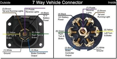 Wabash Semi Trailer Wiring Diagram Way on