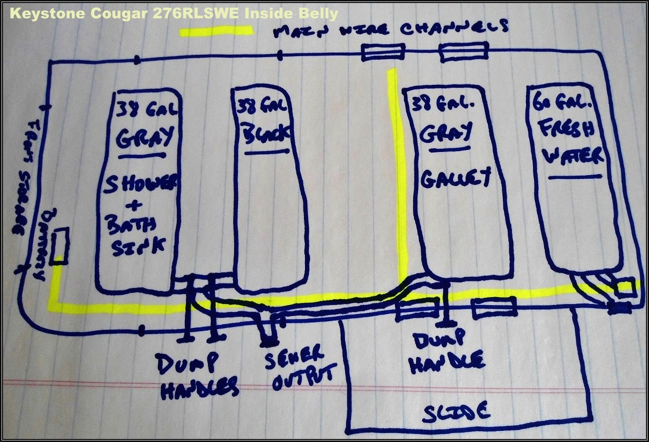 Electric Water Heater Wiring Schematic Inside The Belly Keystone Cougar 276rlswe Fifth Wheel Loveyourrv Tanks And Layout