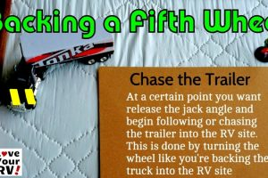 Backing up a Fifth Wheel Trailer Feature photo