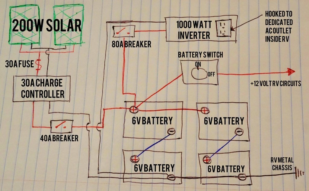 12 volt rv battery and solar system diagram