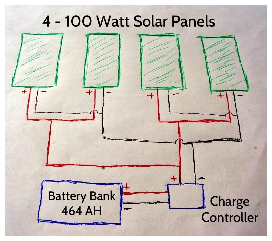 Upgrading our renogy rv solar system to 400 watts my solar panel wiring diagram 400 watt solar hookup diagram cheapraybanclubmaster Choice Image