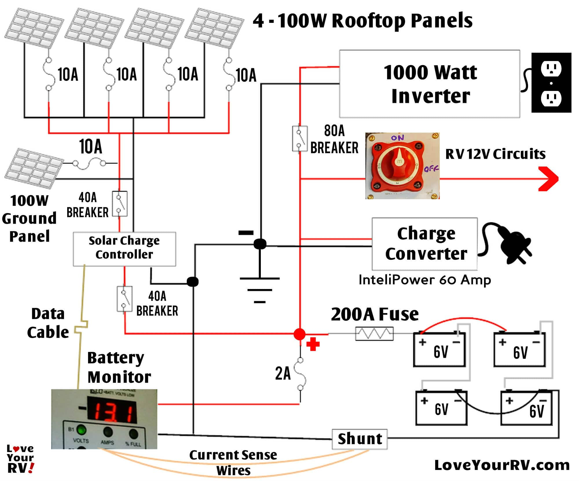 RV Boondocking Power System Diagram. Boondocking System Diagram