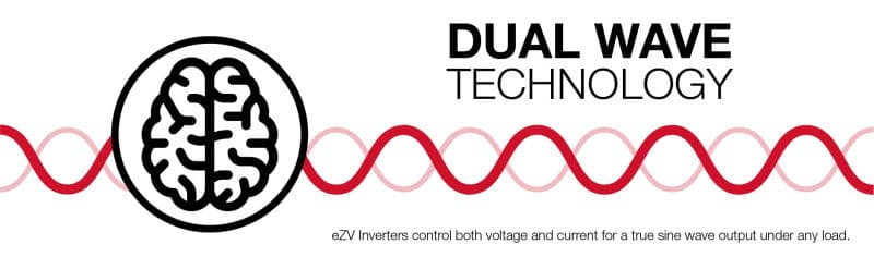 Dual Wave Technology