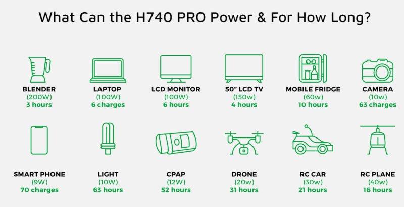 740 Pro power specs