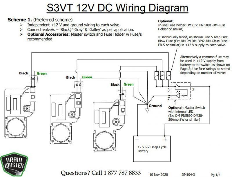 DC wiring